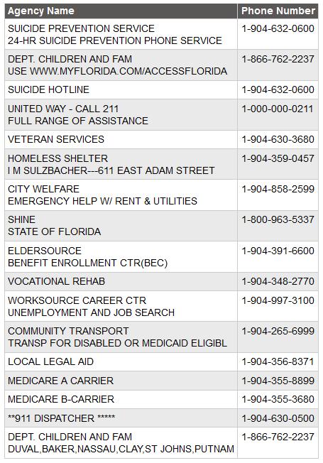 Jacksonville Phone Numbers